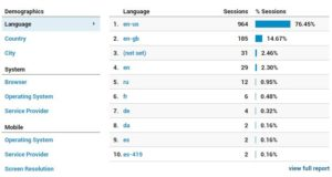 overview-of-audience-reports-in-google-analytics